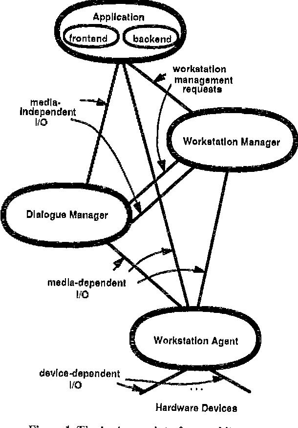 workstation diagram symbol