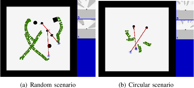 Figure 2 for Crowd-Aware Robot Navigation for Pedestrians with Multiple Collision Avoidance Strategies via Map-based Deep Reinforcement Learning
