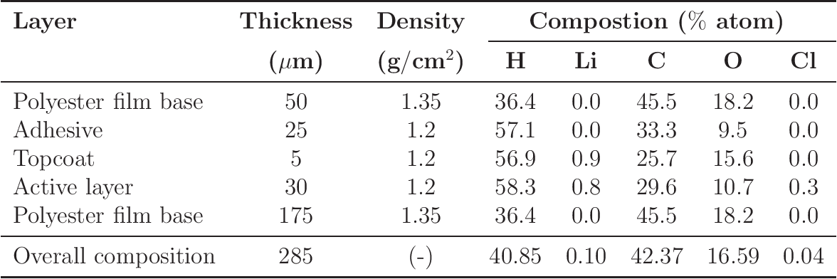 PDF] Radiochromic film dosimetry system: from calibration to in vivo