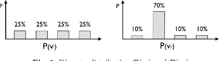 Figure 1 for Misdirected Registration Uncertainty