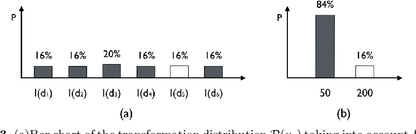 Figure 3 for Misdirected Registration Uncertainty