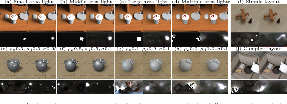 Figure 4 for Object-based Illumination Estimation with Rendering-aware Neural Networks