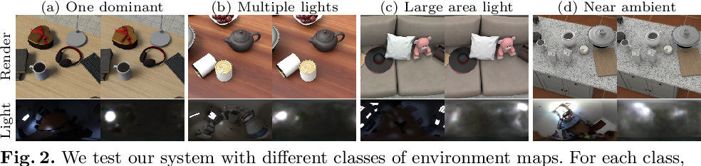 Figure 3 for Object-based Illumination Estimation with Rendering-aware Neural Networks