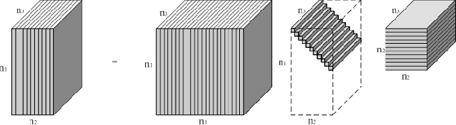 Figure 3 for Exact tensor completion using t-SVD