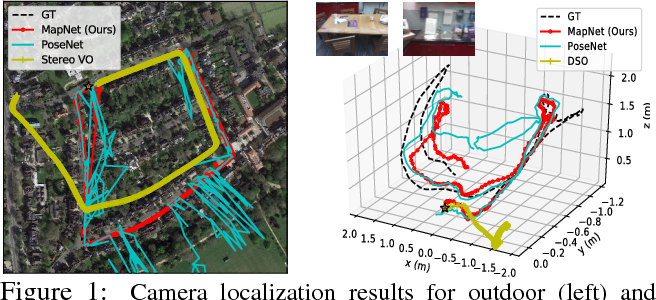 Figure 1 for Geometry-Aware Learning of Maps for Camera Localization