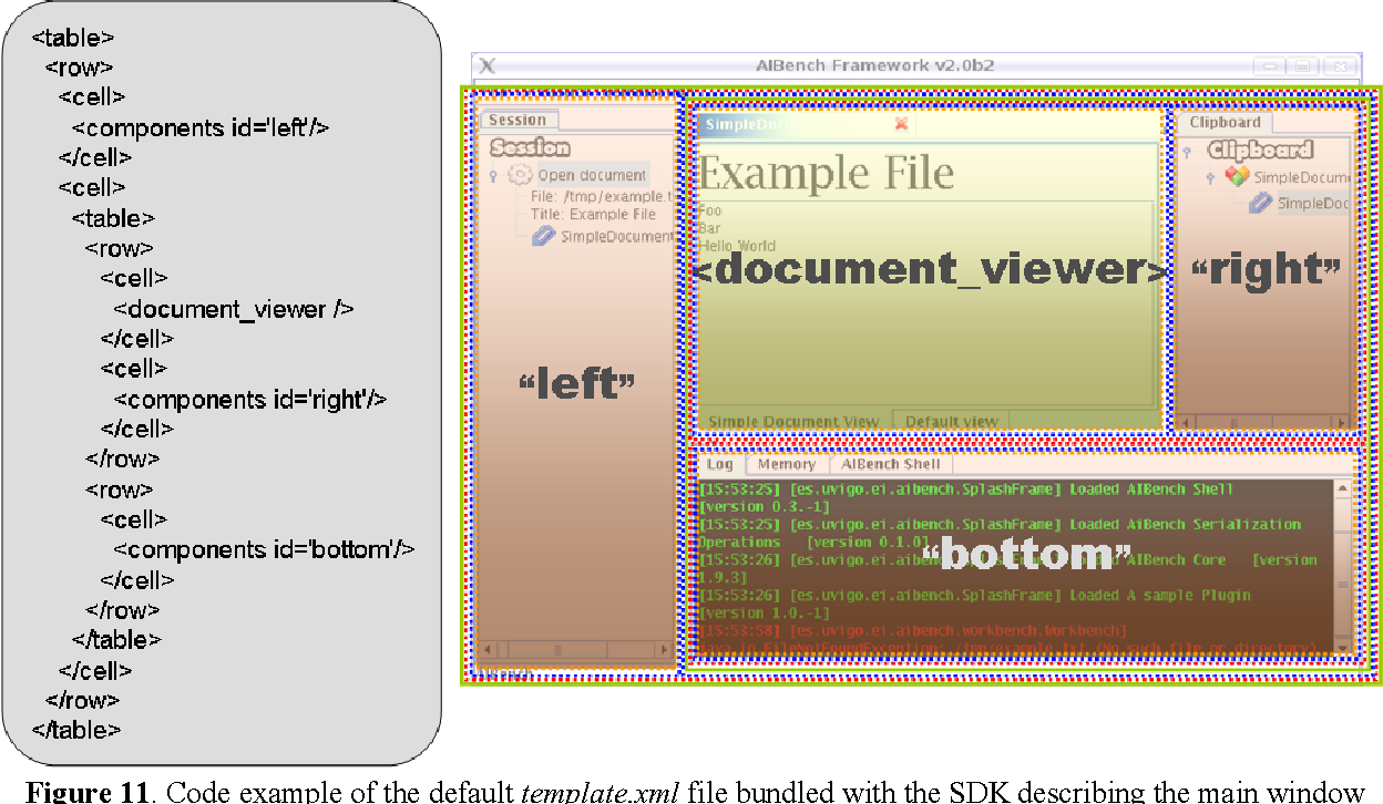 Figure 11 from A JAVA application framework for scientific software