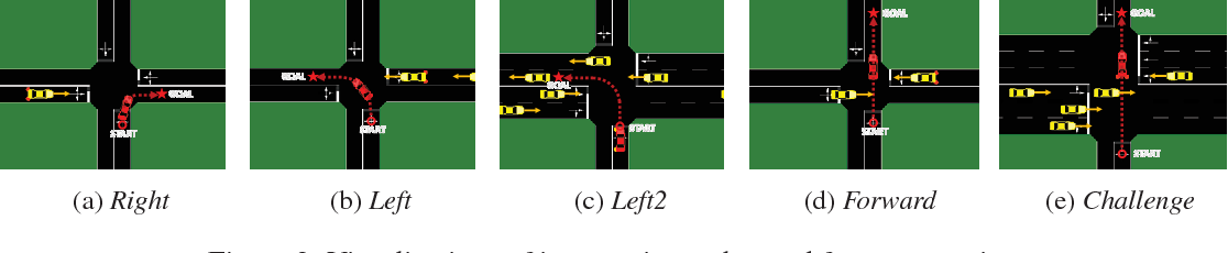 Figure 2 for Selective Experience Replay for Lifelong Learning