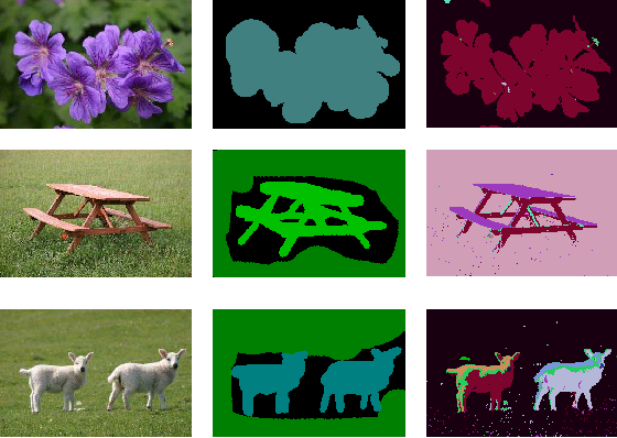 Figure 2 for A Replica Inference Approach to Unsupervised Multi-Scale Image Segmentation
