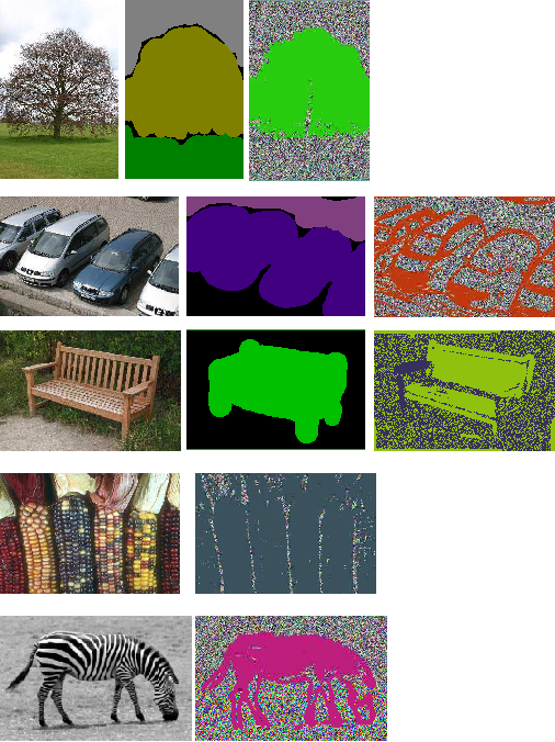 Figure 4 for A Replica Inference Approach to Unsupervised Multi-Scale Image Segmentation