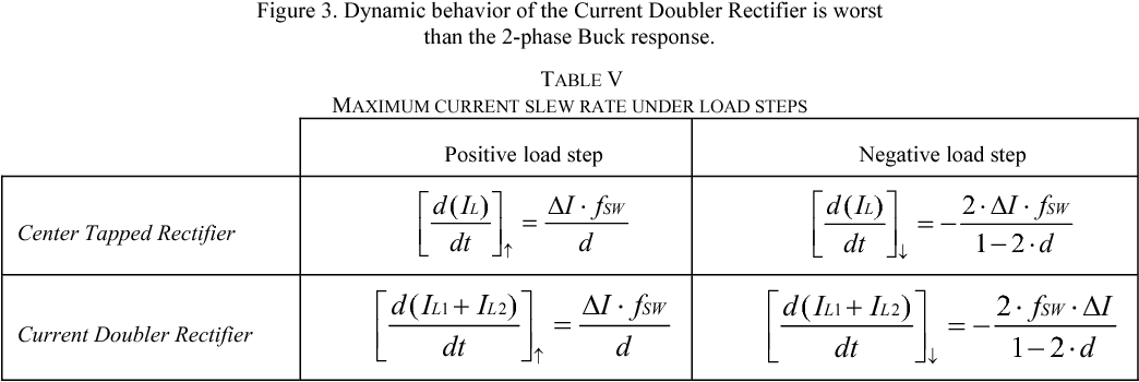 Table V from Comparison of current doubler rectifier and