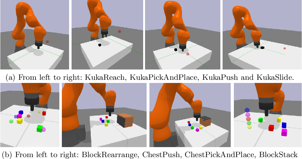Figure 1 for An Open-Source Multi-Goal Reinforcement Learning Environment for Robotic Manipulation with Pybullet