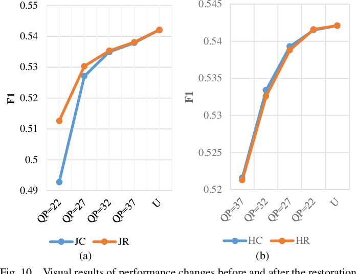 Figure 2 for A Comprehensive Benchmark for Single Image Compression Artifacts Reduction