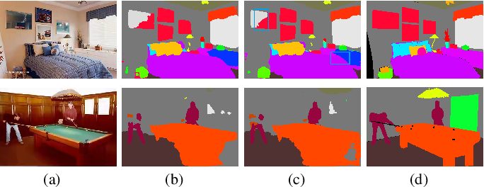 Figure 3 for A Comprehensive Benchmark for Single Image Compression Artifacts Reduction