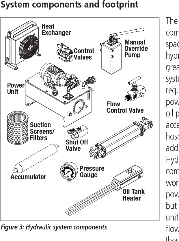 Figure 3 from Electric rod actuators vs   hydraulic