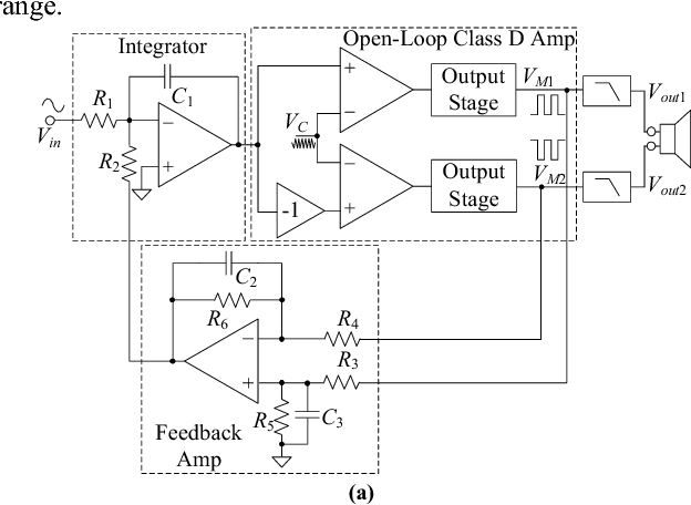 bridged and paralleled amplifiers semantic scholar figure 2