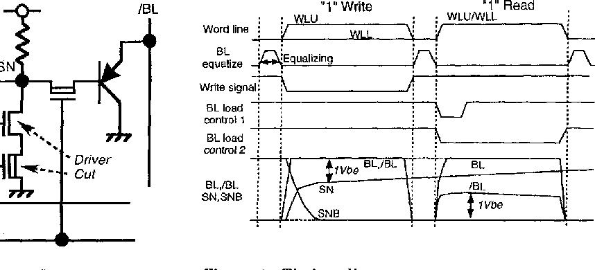 Figure 4 from a 36 mw 14 v sram with non boosted vertical bipolar figure 4 timing diagram ccuart Images