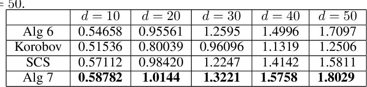Figure 4 for Efficient Batch Black-box Optimization with Deterministic Regret Bounds