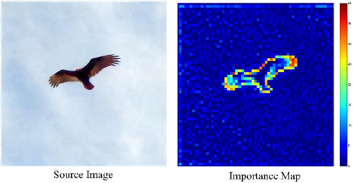 Figure 3 for Learning Convolutional Networks for Content-weighted Image Compression