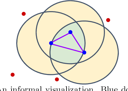 Figure 1 for Domain Adversarial Neural Networks for Domain Generalization: When It Works and How to Improve