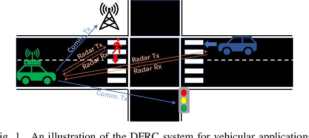 Figure 1 for FRaC: FMCW-Based Joint Radar-Communications System via Index Modulation