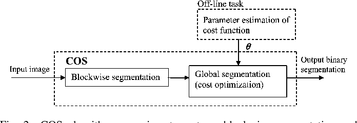 Segmentation, Compression, Transmission
