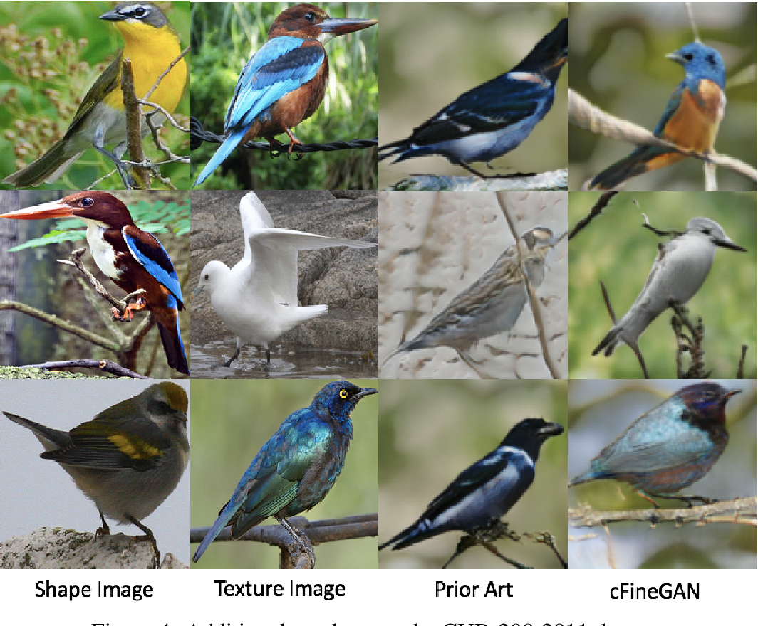 Figure 3 for cFineGAN: Unsupervised multi-conditional fine-grained image generation
