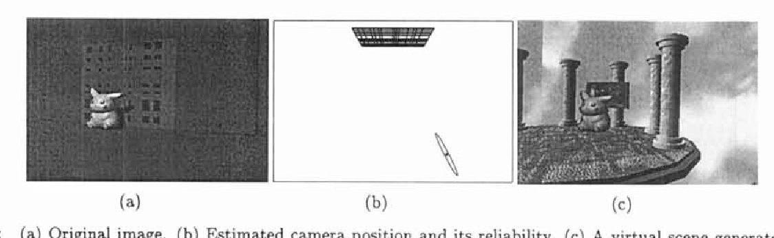 Figure 6: (a) Original image. (b) Estimated camera position and its reliability. (c) A virtual scene generated from (a).