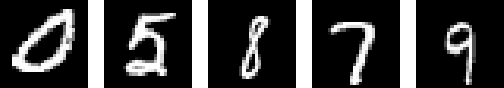 Figure 1 for ADAGIO: Fast Data-aware Near-Isometric Linear Embeddings
