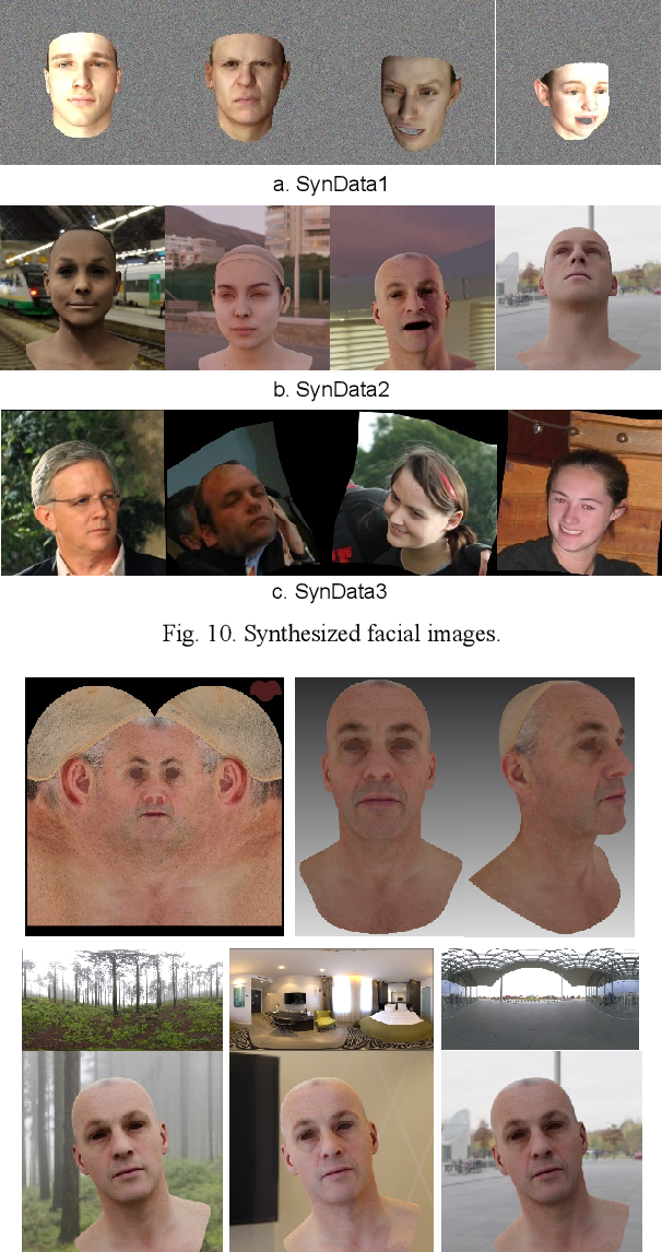 Figure 2 for Real-time 3D Facial Tracking via Cascaded Compositional Learning