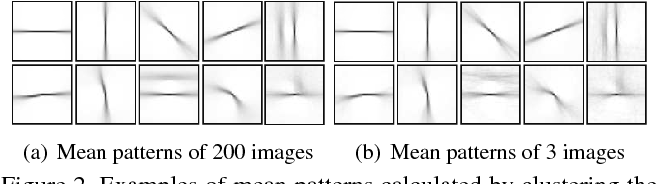 Figure 3 for SemiContour: A Semi-supervised Learning Approach for Contour Detection