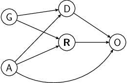 Figure 3 for Explaining Black-Box Algorithms Using Probabilistic Contrastive Counterfactuals