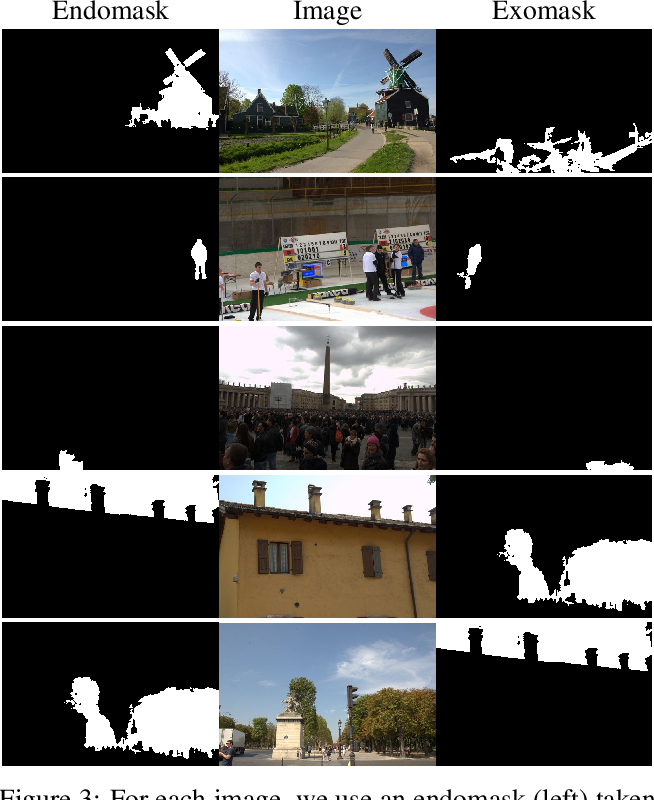 Figure 4 for Non-Semantic Evaluation of Image Forensics Tools: Methodology and Database