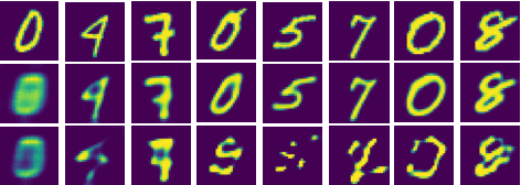 Figure 3 for Uncertainty-Aware Deep Classifiers using Generative Models