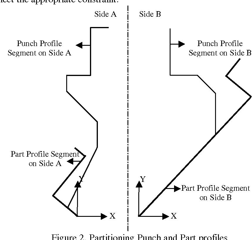 PDF] AUTOMATED DESIGN OF SHEET METAL BENDING TOOLS