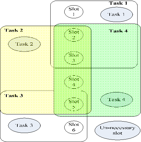 FIGURE 3. The general slots diagram of a spoken dialogue system