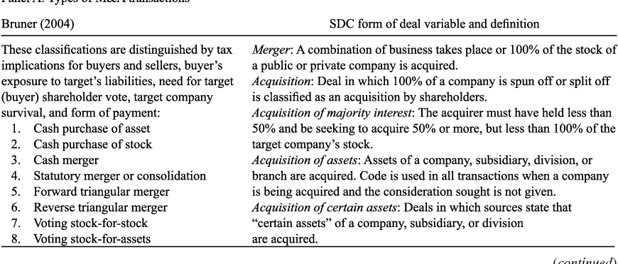 Implications of data screens on merger and acquisition analysis a table 1 ccuart Choice Image