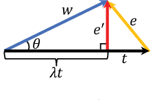 Figure 1 for Neural Networks Weights Quantization: Target None-retraining Ternary (TNT)