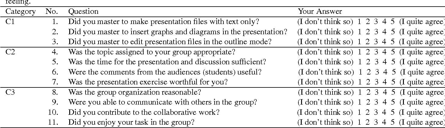 Table 2. Questionnaire survey (related parts extracted from the original survey)