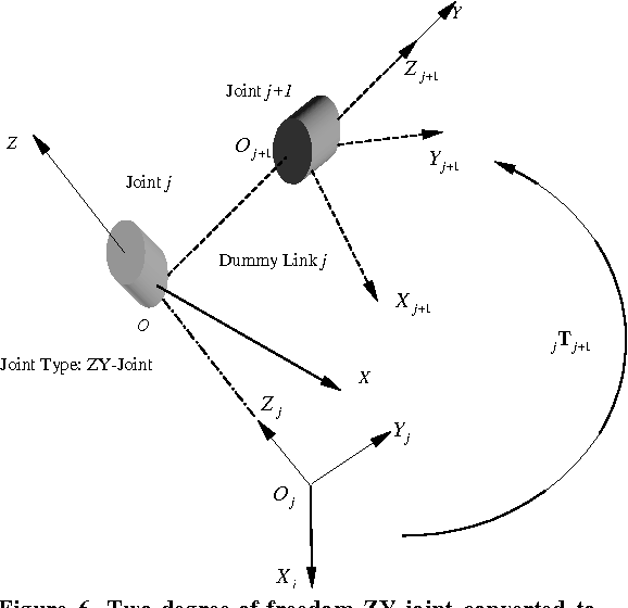 PDF] Dynamic Simulation for Zero-Gravity Activities