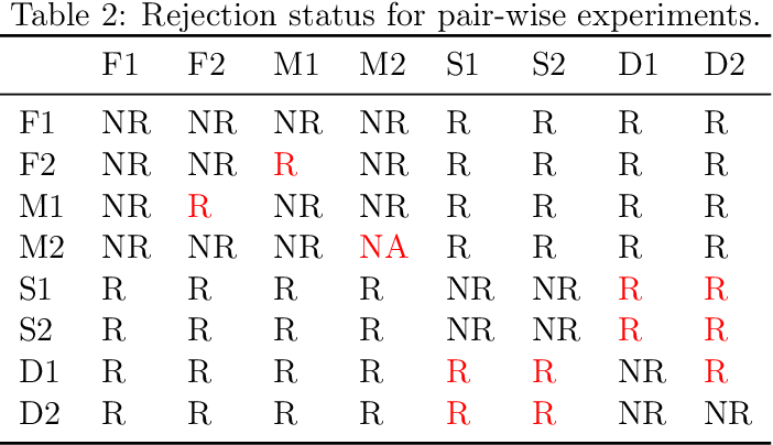 Figure 4 for Score-Based Change Detection for Gradient-Based Learning Machines