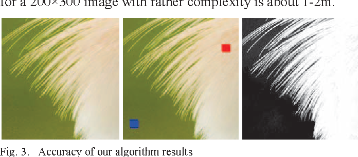 Fig. 3. Accuracy of our algorithm results