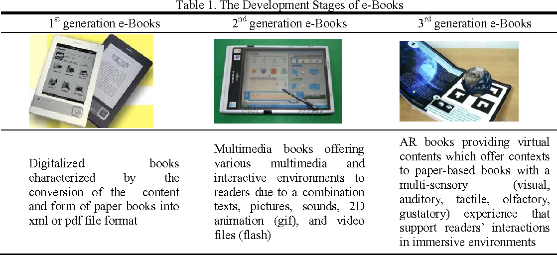 PDF] Exploring the Educational Use of an Augmented Reality Books