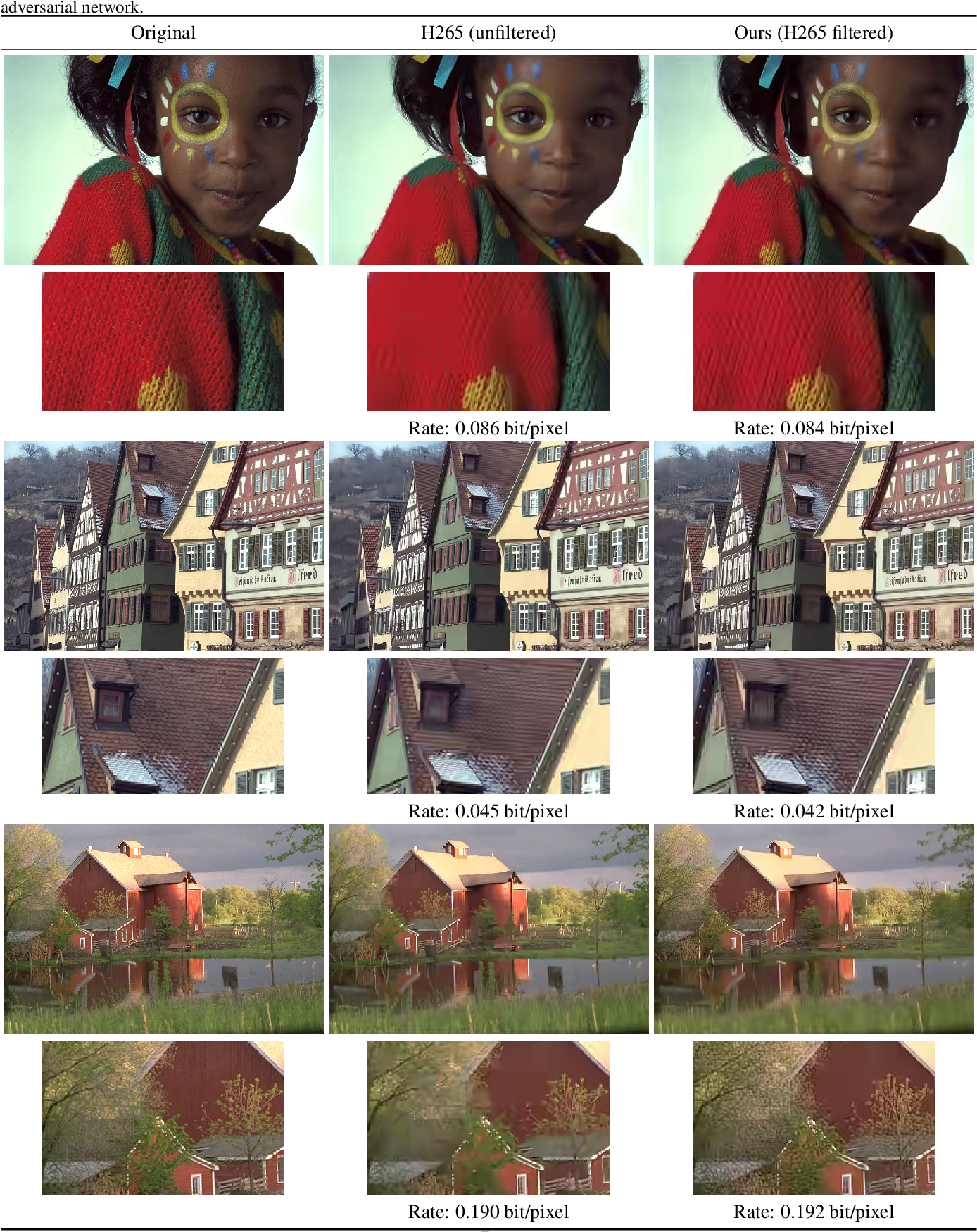 Figure 4 for How to Exploit the Transferability of Learned Image Compression to Conventional Codecs