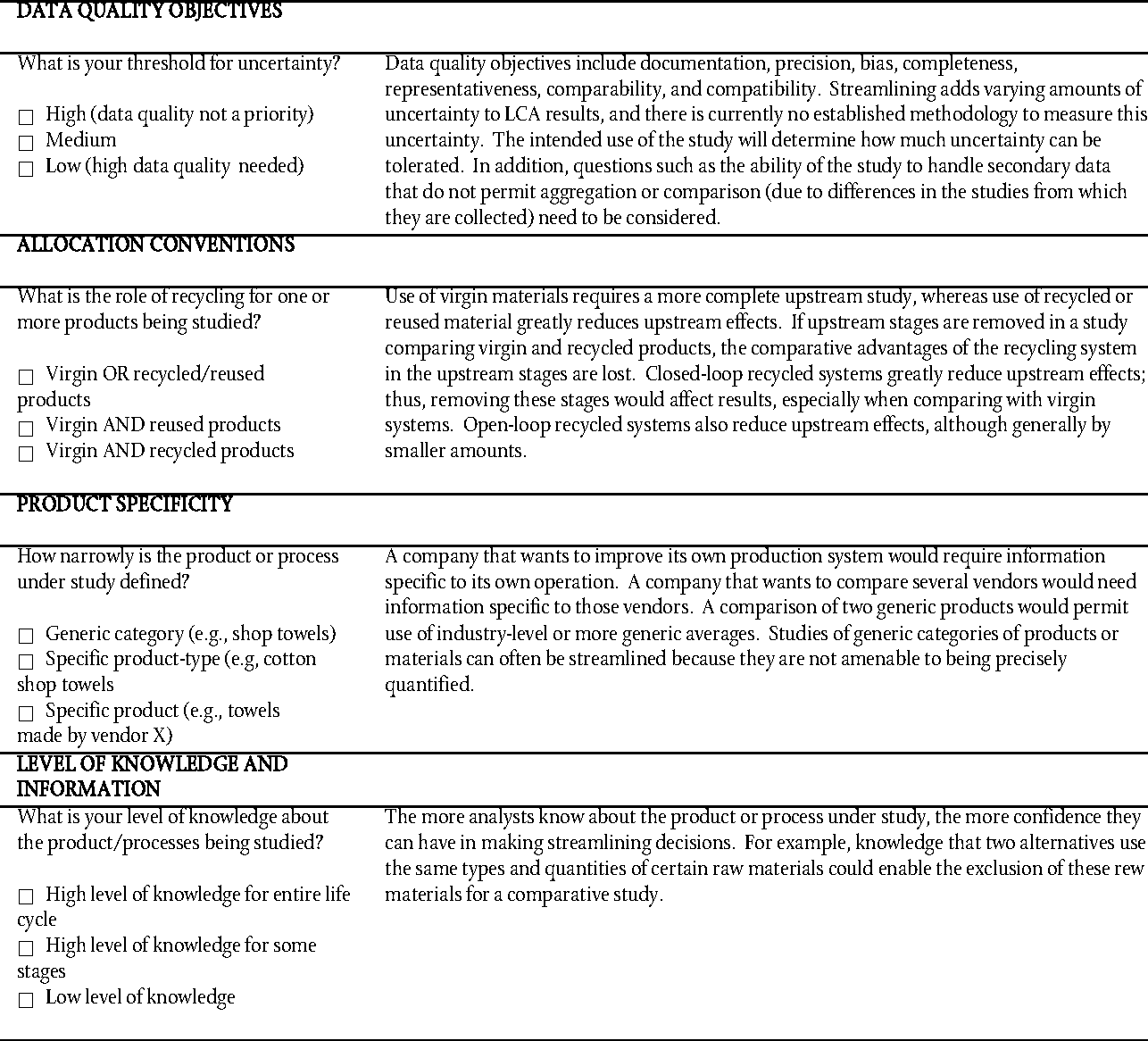 Table 2-1 from Streamlined Life-Cycle Assessment : A Final Report