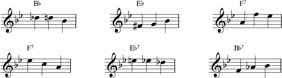 School Band Sheet Music