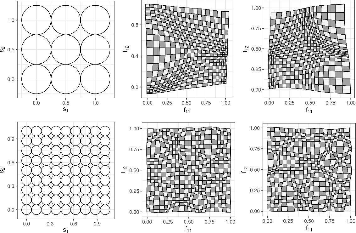 Figure 3 for Deep Compositional Spatial Models