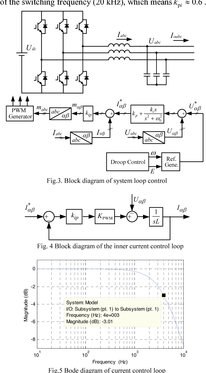 Accurate Power Sharing Control For Inverter Dominated Autonomous Diagram This Is A Circuit Of The Ups Subsystem Microgrid Semantic Scholar