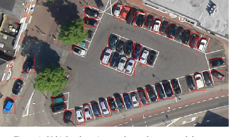 Figure 1 for Vehicle Detection in Aerial Images