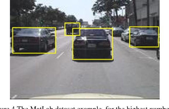 Figure 4 from Motorcycle detection and classification in urban