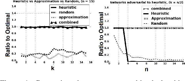 Figure 1 for Deception through Half-Truths